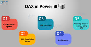 dax in power bi